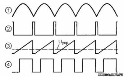 Фазовый регулятор управляемый напряжением