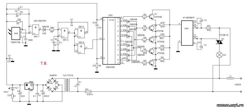Входной ИК-сигнал (см. рис.