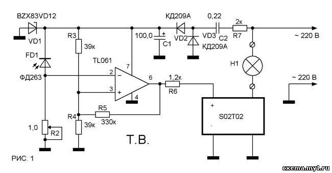 светодиод ФД263 от систем