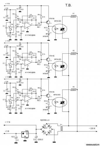 Многоканальный термостат для