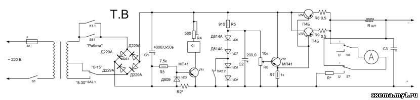 """Рассмотрим работу схемы БП (см. рисунок).  При включении SA1 ( """"Сеть """") напряжение 220 В подается на трансформатор Т1."""