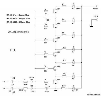 Светодиодные индикаторы
