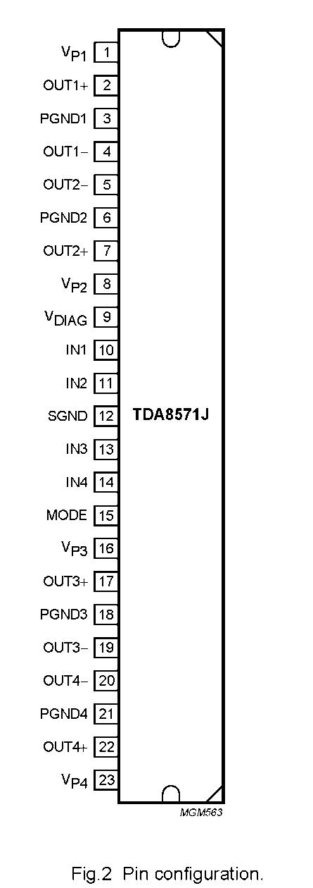 Усилитель на тда 8571j