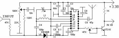 Простой панорамный анализатор спектра на pc CVAVR AVR CodeVision cvavr.ru