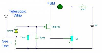 Измеритель напряженности поля 80-108мГц.
