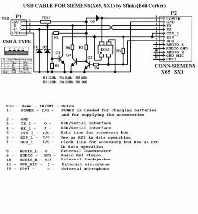 Data кабели для Siemens