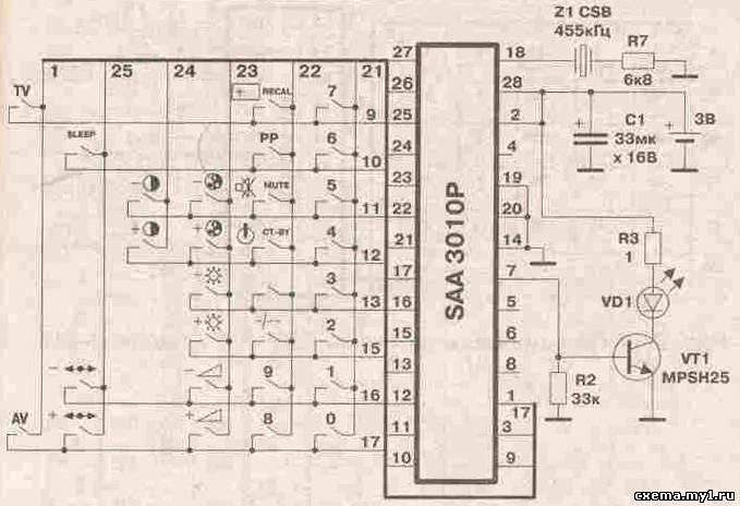 Схемы и описание ПДУ зарубежного производства  Ч.1.