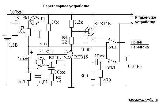 http://www.radiopart.ru/?
