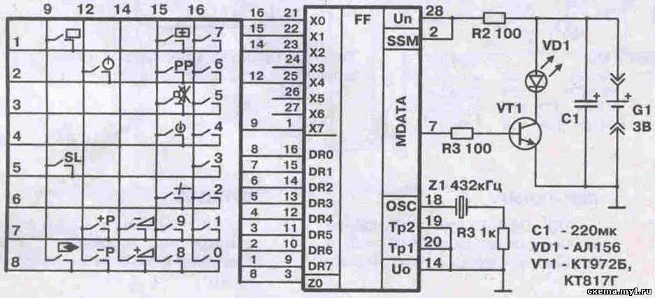 Схема пульта