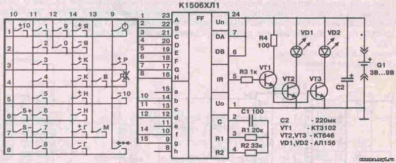 Схемы и описания ПДУ Российского производства
