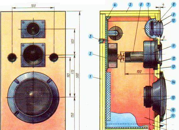 акустической системы: