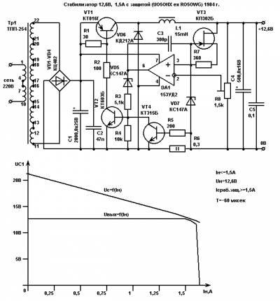 Импульсный стабилизатор 12,6В при 1,5А с защитой
