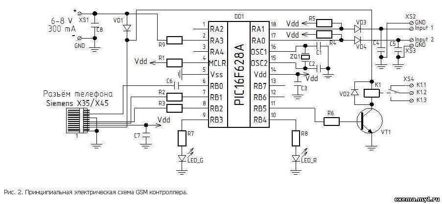 gsm автосигнализация CVAVR AVR