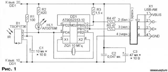 Приемник команд ИК ПДУ с интерфейсом USB