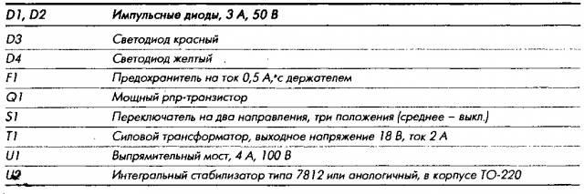 АДАПТЕР ДЛЯ РАДИОСТАНЦИИ ДИАПАЗОНА 2 М CVAVR AVR CodeVision cvavr.ru