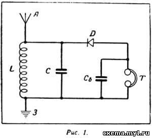 Как сделать простейший радиоприемник  схема