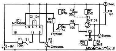 Приставка «тремоло» для электрогитары CVAVR AVR CodeVision cvavr.ru