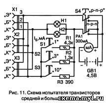 Испытатель транзисторов средней и большой мощности.