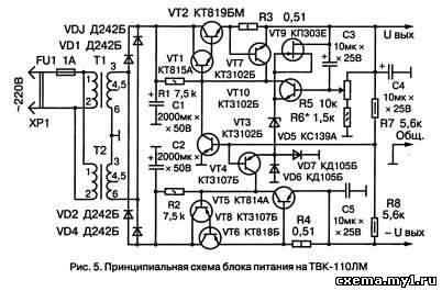 Блок питания на ТВК-110ЛМ.