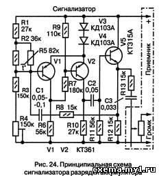 Сигнализатор разрядки аккумулятора. Бурцев 0. CVAVR AVR CodeVision cvavr.ru