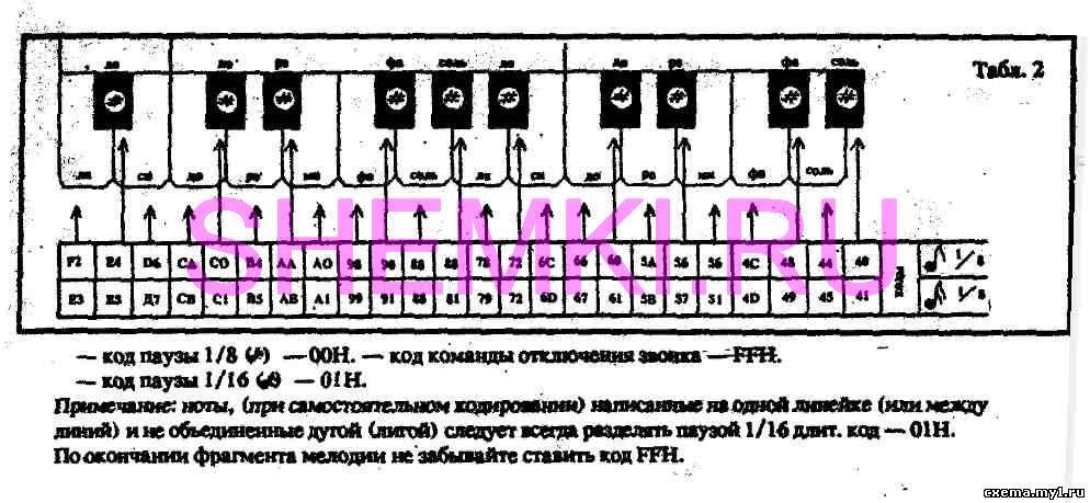 по схеме вывод КРЕН5А).