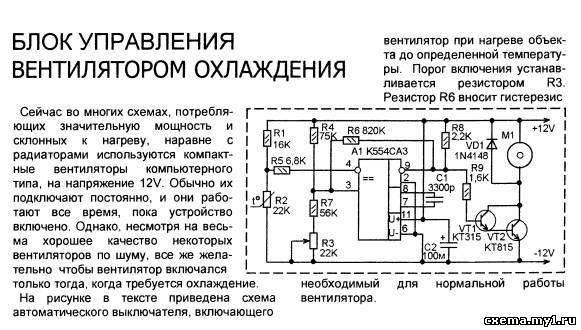управления вентилятором