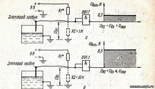 Автоматическое управление электронасосом