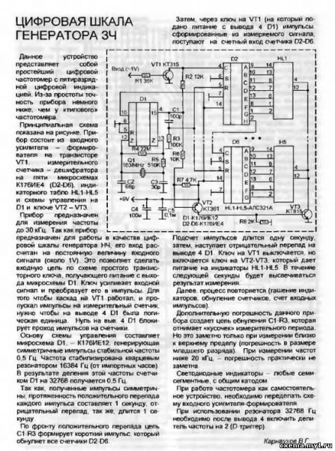 Цифровая шкала генератора ЗЧ