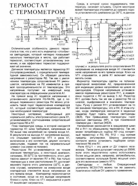 Термостат+термометр