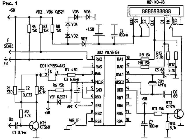 электронных часов. частотомера с выводом измеренного значения частоты в герцах (до 8 разрядов).