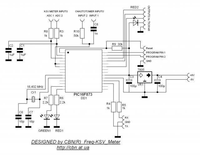 2874. Не оценивали еще.  13.11.2011. Электронный цифровой частотомер на PIC микроконтроллере.