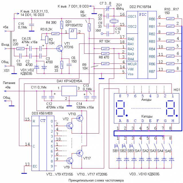 Частотомер - цифровая шкала на LED (PIC16F84 или PIC16CE625 , asm) .