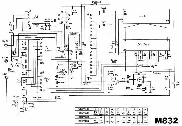 Описание и принципиальная схема мультиметра M832