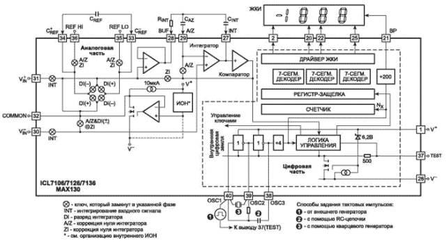 Мультиметры М832: устройство и