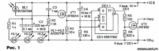 Лазерное дистанционное управление