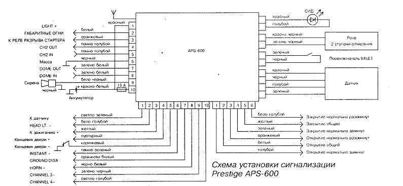 Схема подключения сигнализации sheriff zx-725
