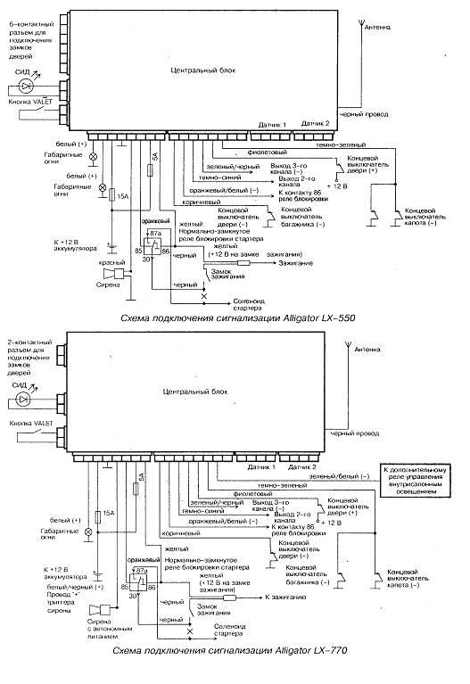 сигнализация аллигатор Lx 770 инструкция - фото 4