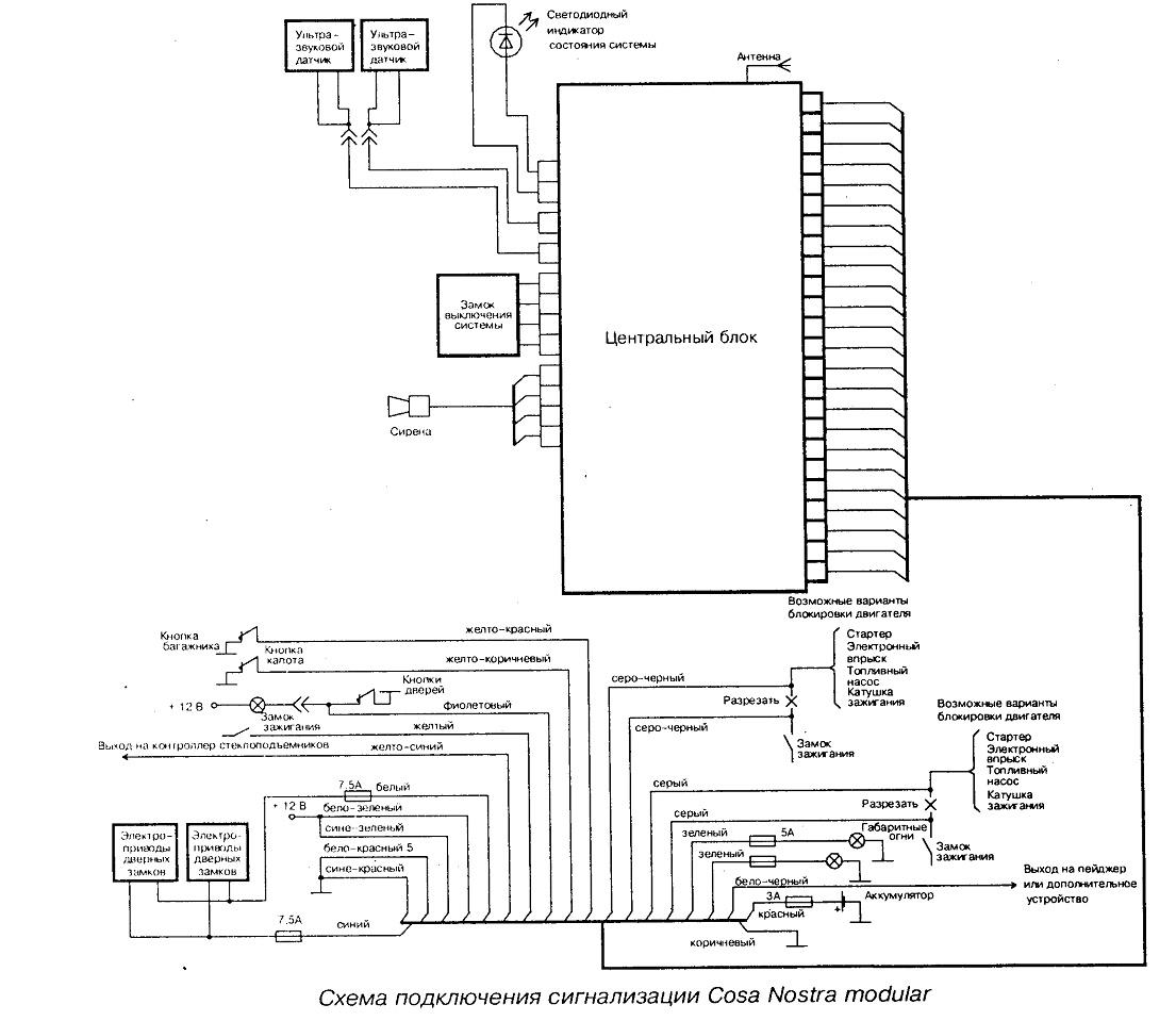 Схема подключения сигнализации  Cosa Nostra modular