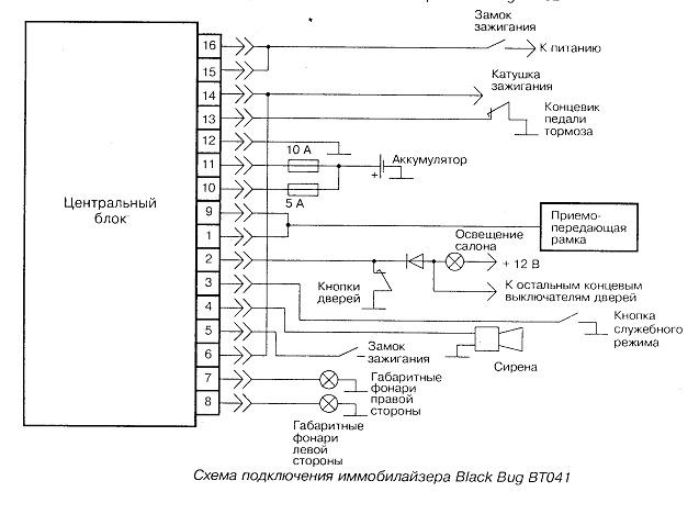 Схема подключения иммобилайзера Black Bug BT 052 и 041.