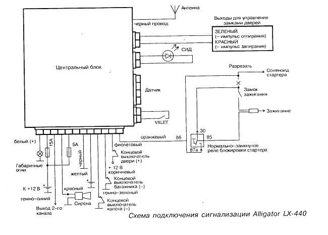 Схема подключения сигнализации аллигатор 810