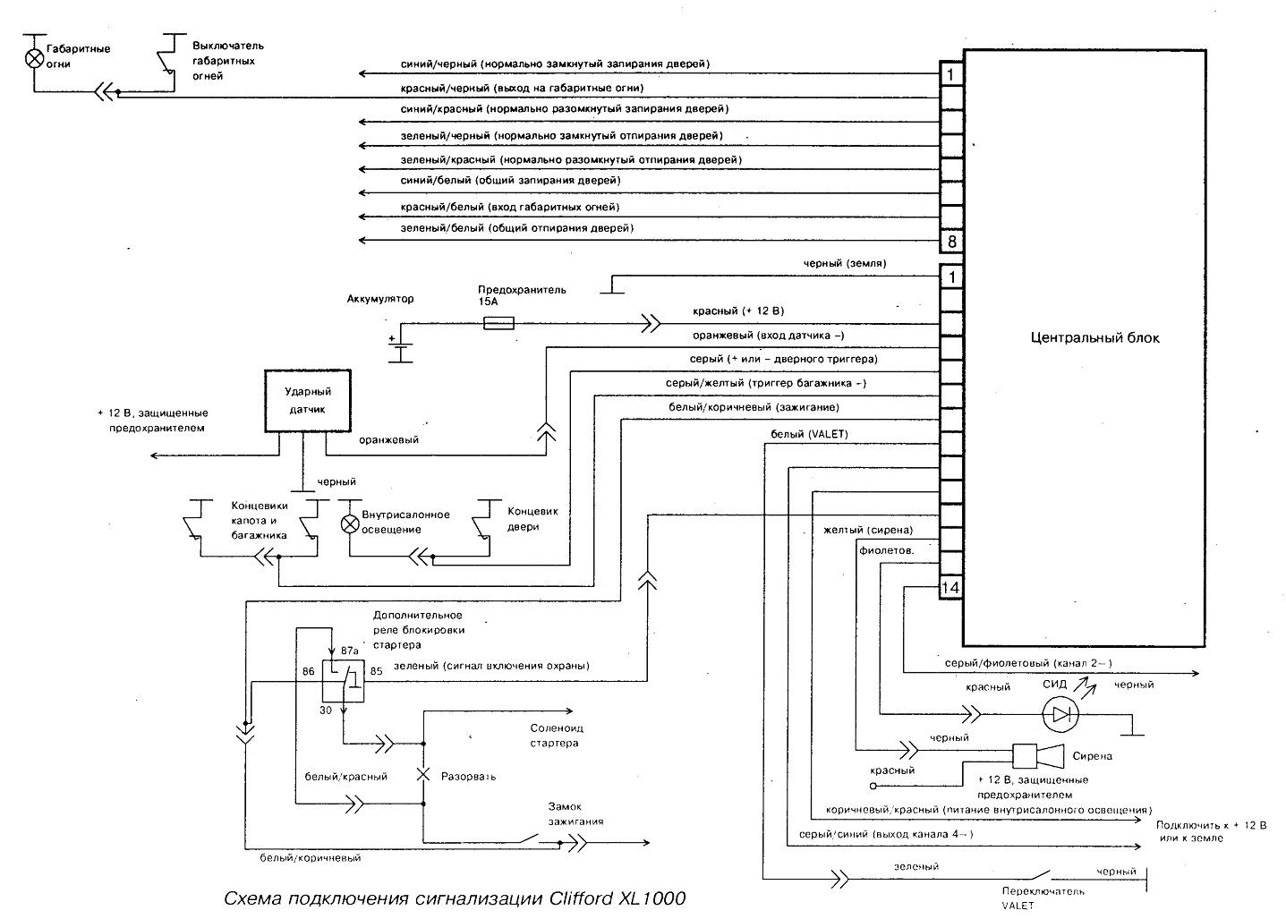 aps 600 схема установки