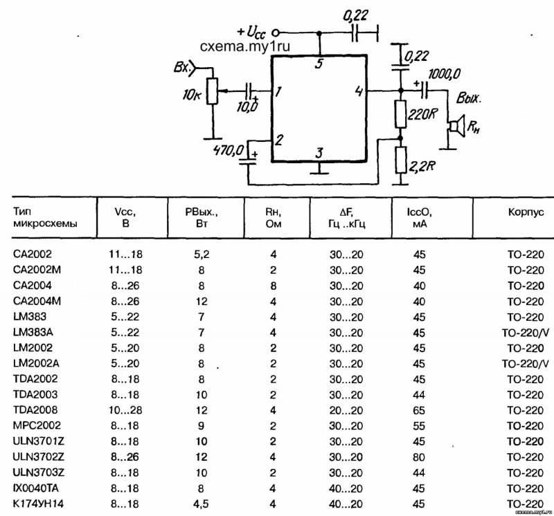 УЗЧ на микросхемах от 4.5w до 12w CVAVR AVR CodeVision cvavr.ru