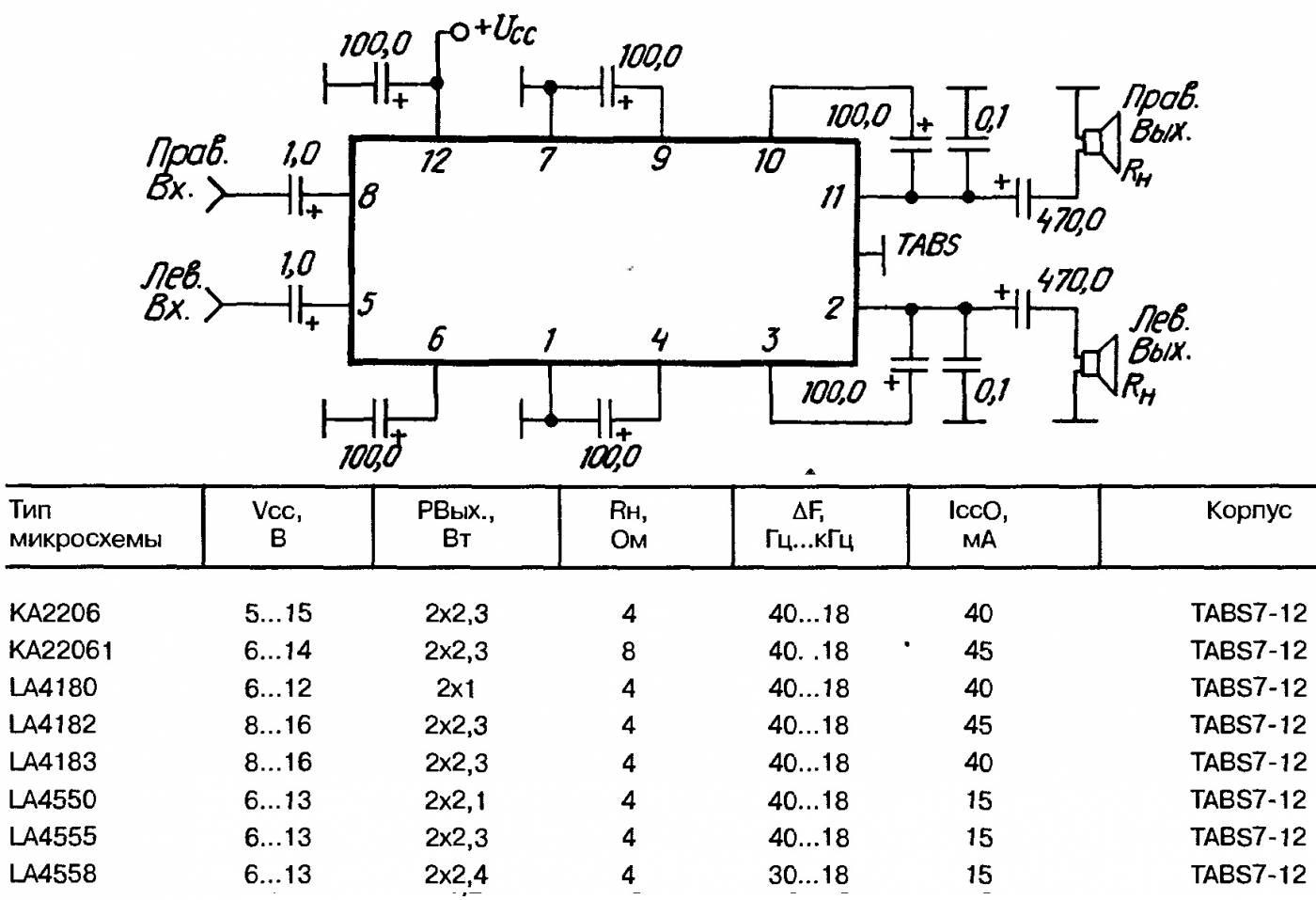 Усилители мощности на микросхемах