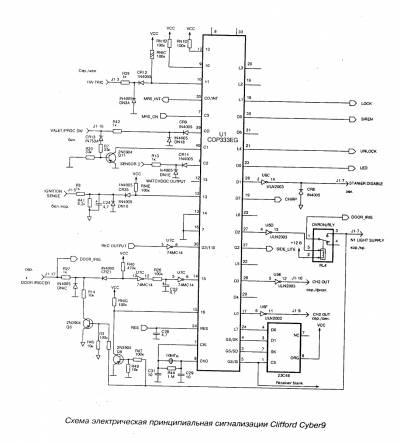 Принципиальная схема сигнализации  Clifford Cyber 9