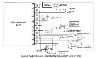 Схема подключения иммобилайзера black bug bt 051 и схема приёмо-передатчика CVAVR AVR CodeVision cvavr.ru