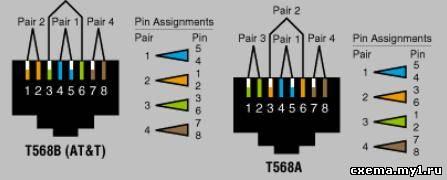 Микроконтроллерный тестер UTP в спичечном коробке.