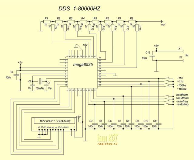 DDS генератор на AVR.