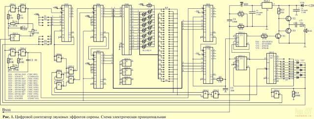 Синтезатор состоит из
