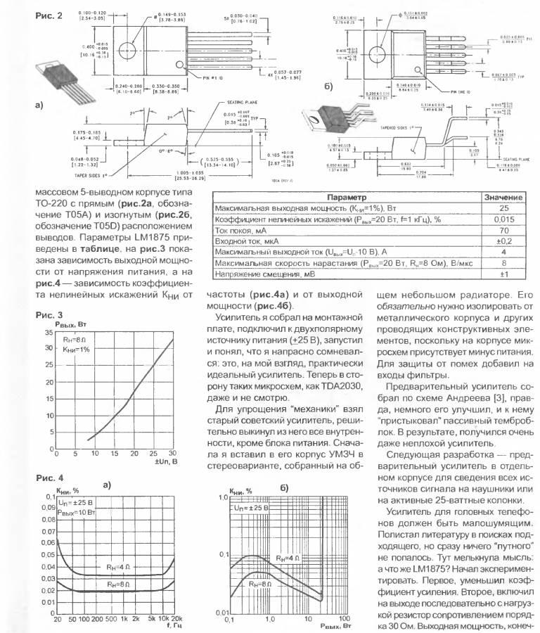 Усилители на микросхеме LM1875