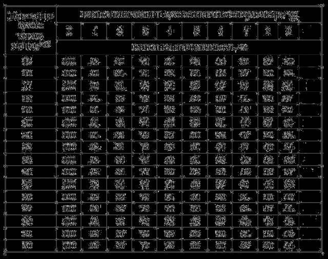 Универсальный цифровой термометр.